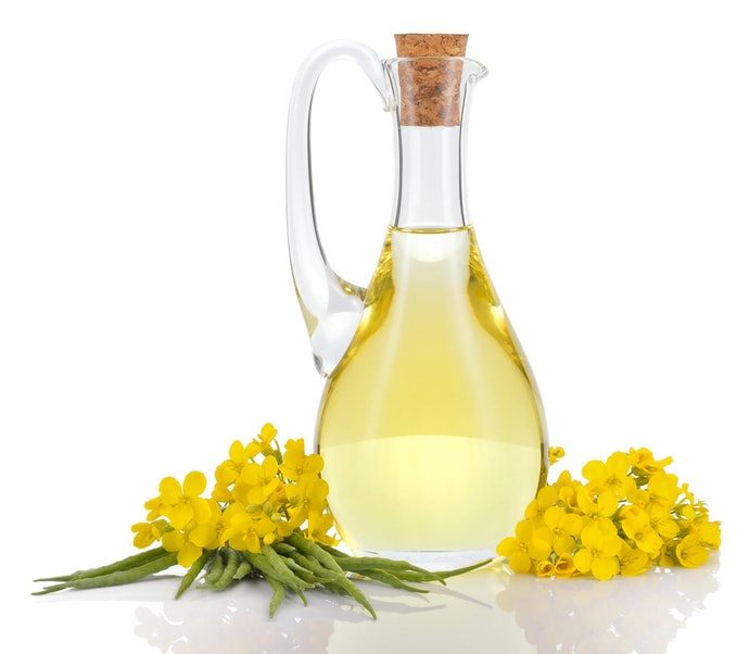 You Want Non-Hydrogenated Oils Rich in Monounsaturated and Polyunsaturated Fat